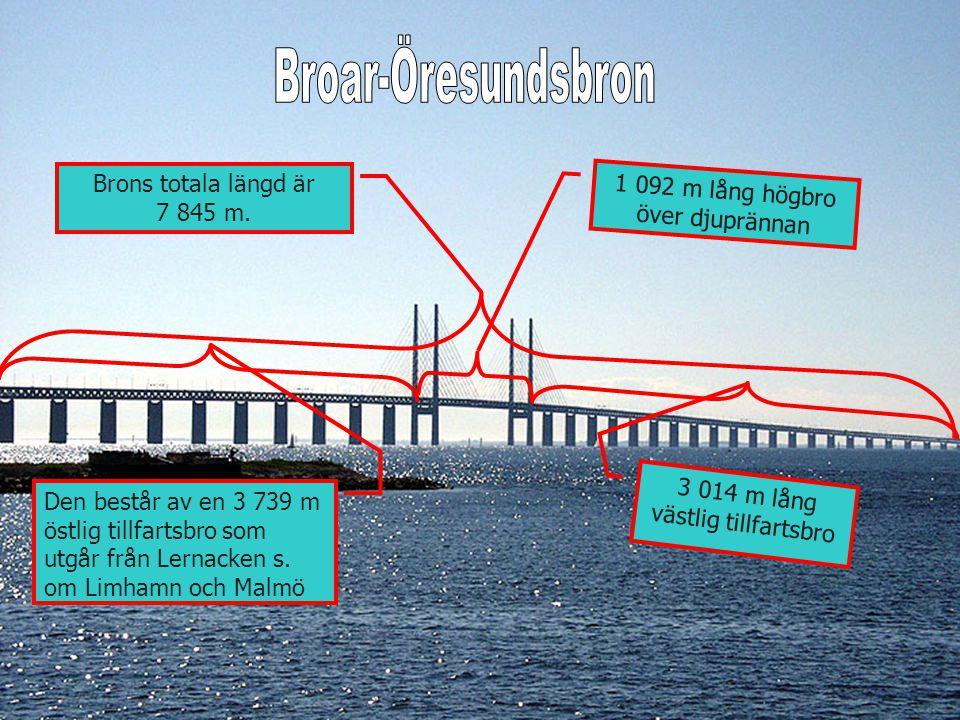 Broar-Öresundsbron Brons totala längd är 7 845 m.