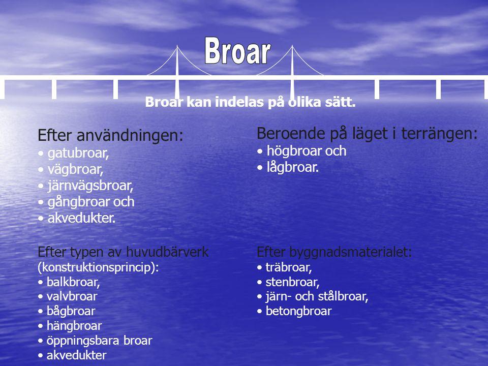 Broar Efter användningen: Beroende på läget i terrängen: