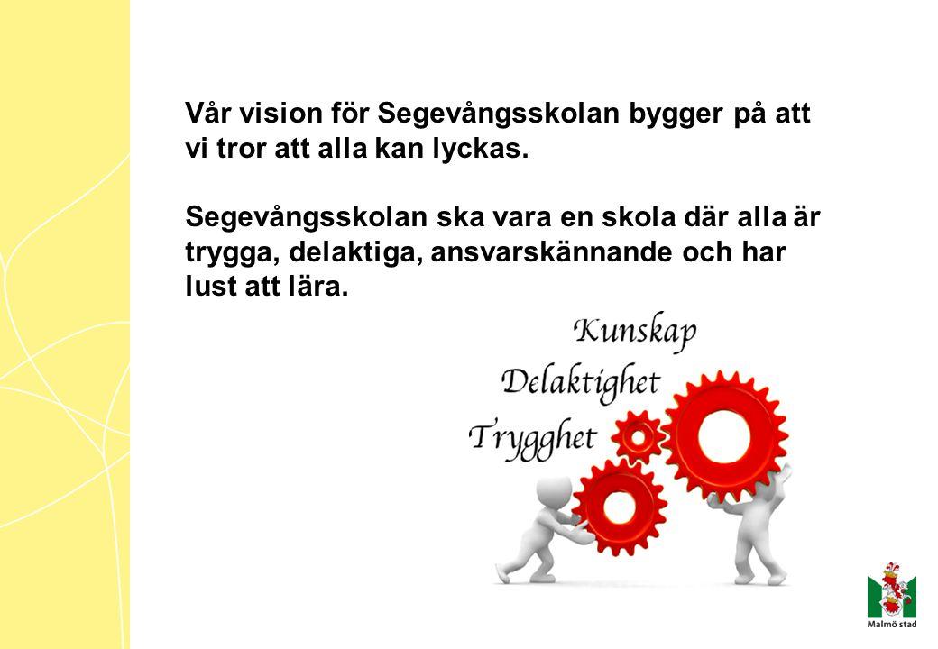 Vår vision för Segevångsskolan bygger på att vi tror att alla kan lyckas.
