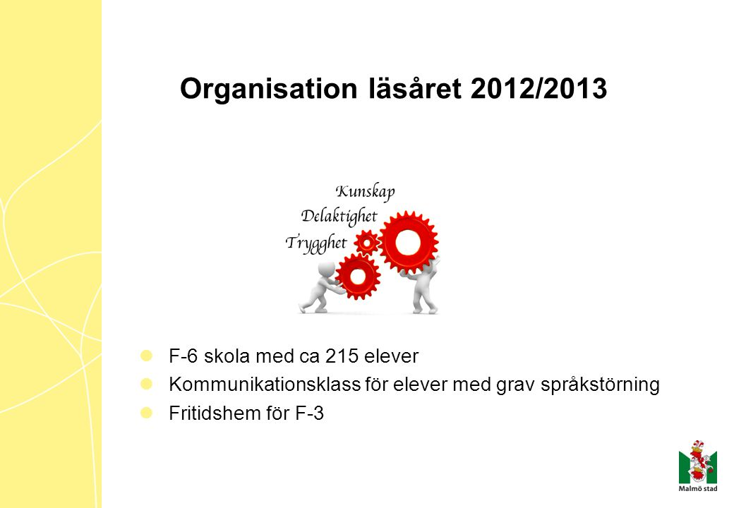 Organisation läsåret 2012/2013