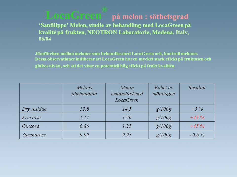 LocaGreen® på melon : söthetsgrad