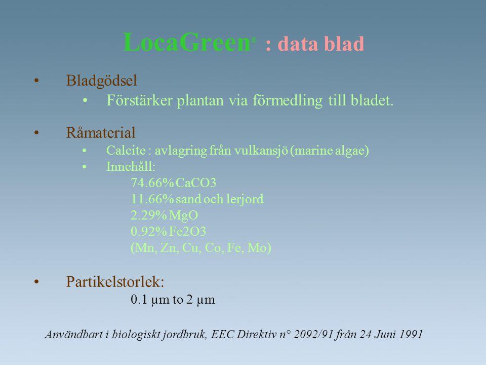 LocaGreen® : data blad Bladgödsel