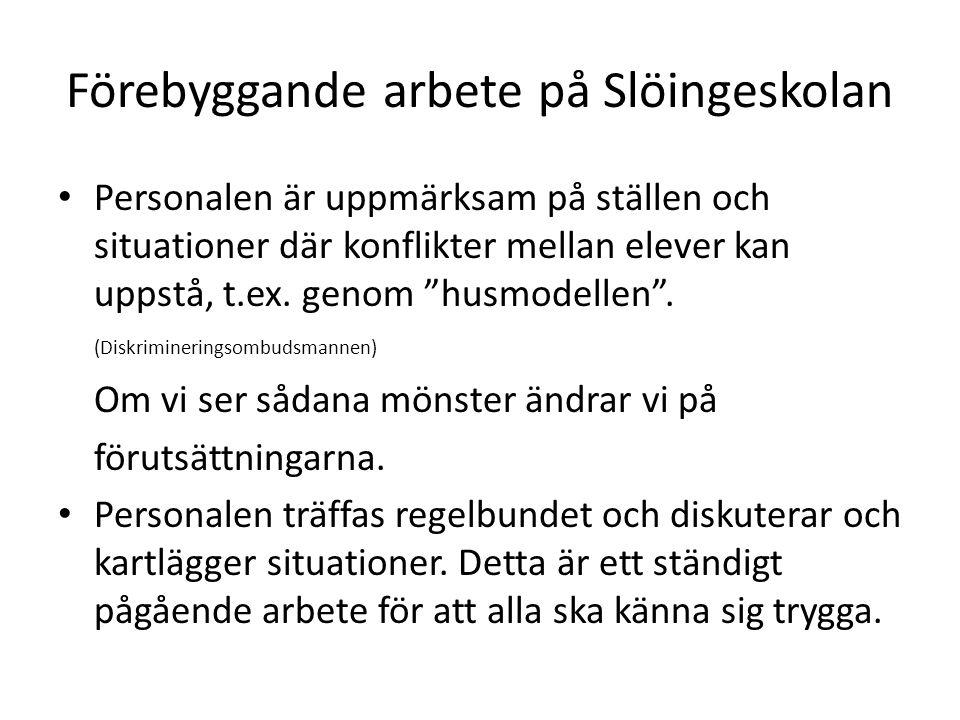 Förebyggande arbete på Slöingeskolan