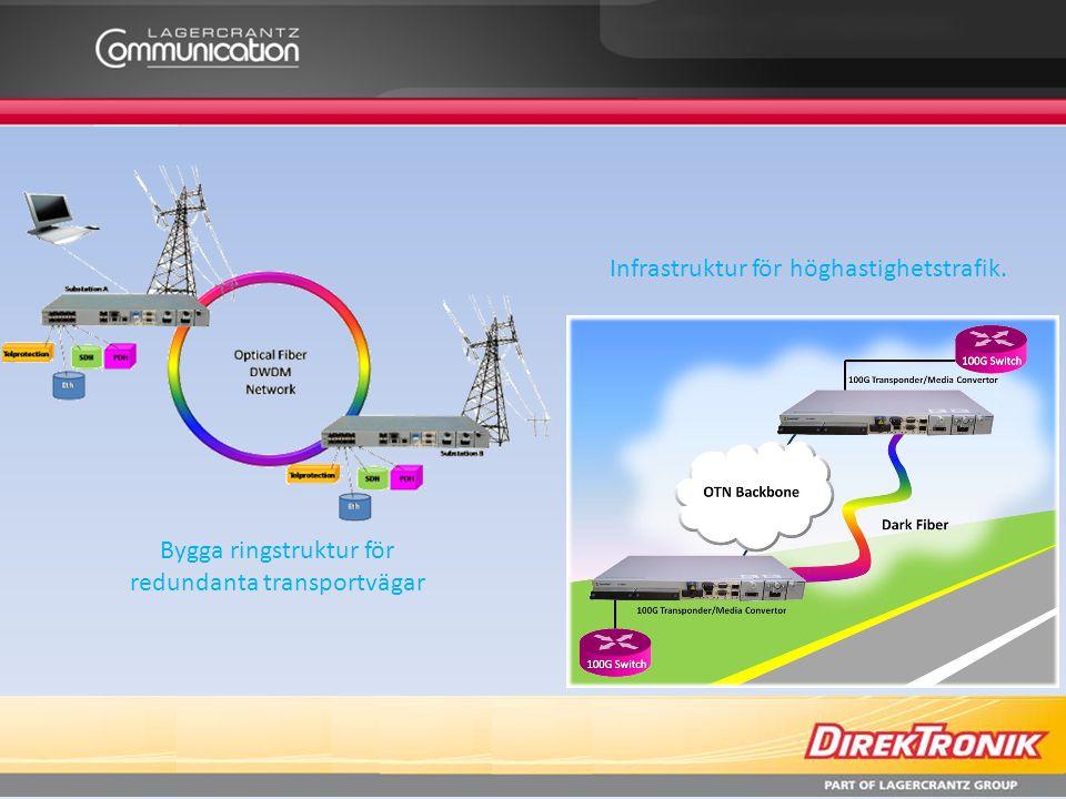 Bygga ringstruktur för redundanta transportvägar