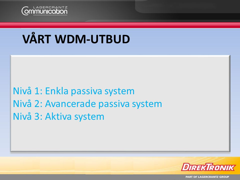 Vårt WDM-utbud WDM-utbudet Nivå 1: Enkla passiva system