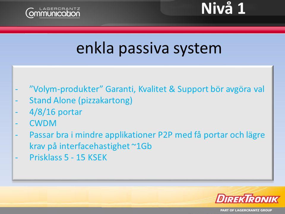 Nivå 1 enkla passiva system