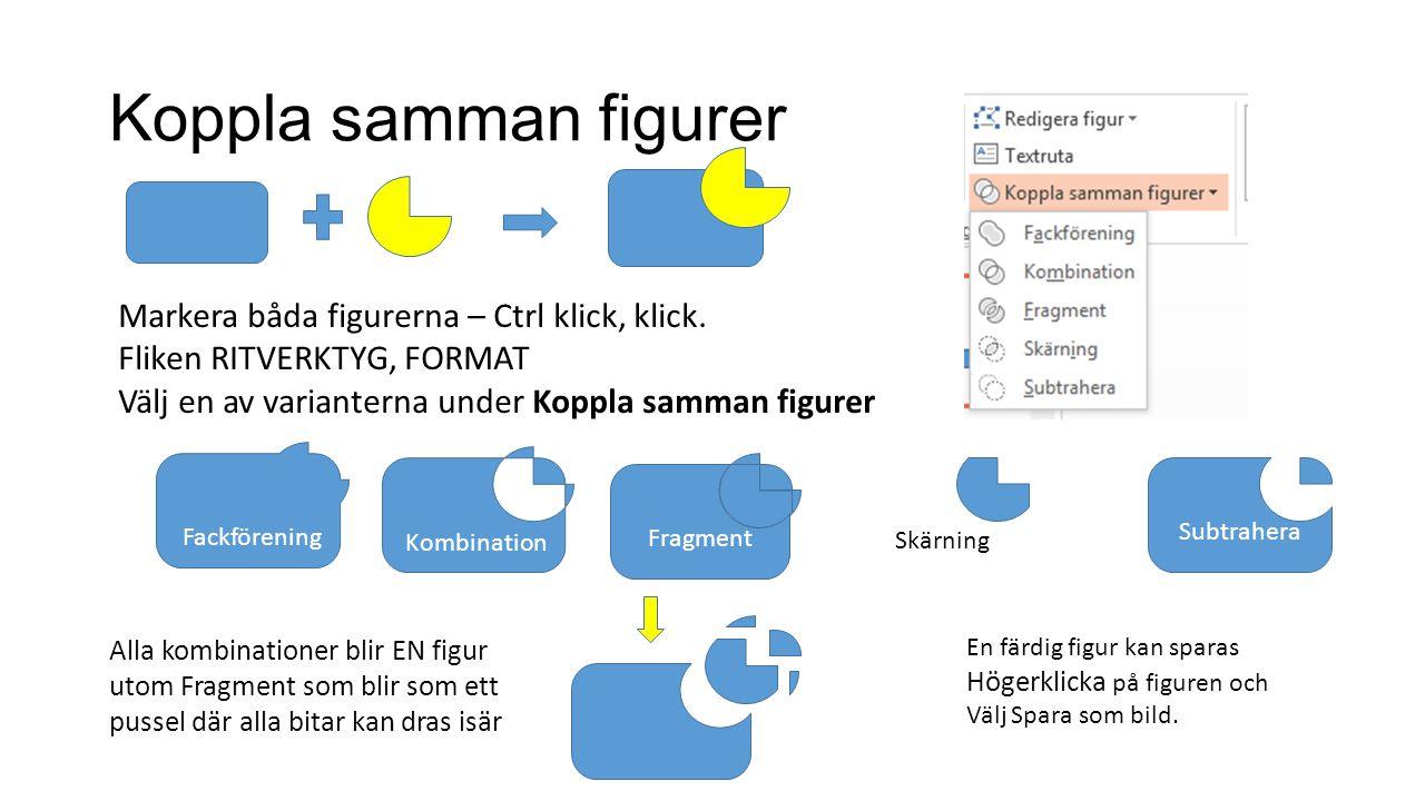 Koppla samman figurer Markera båda figurerna – Ctrl klick, klick.