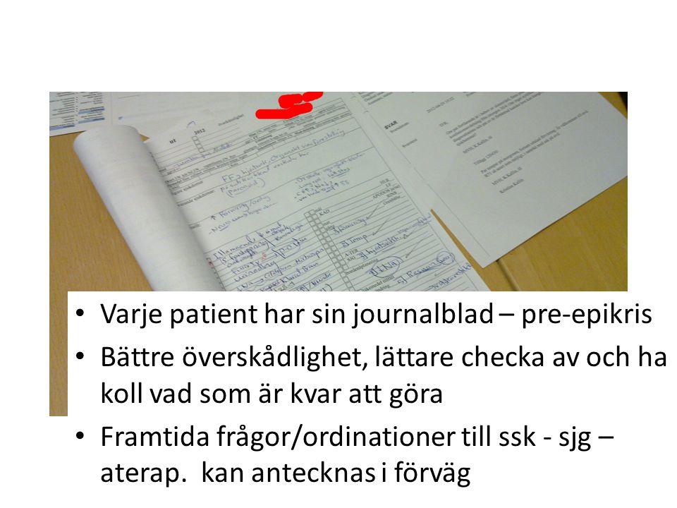 Varje patient har sin journalblad – pre-epikris