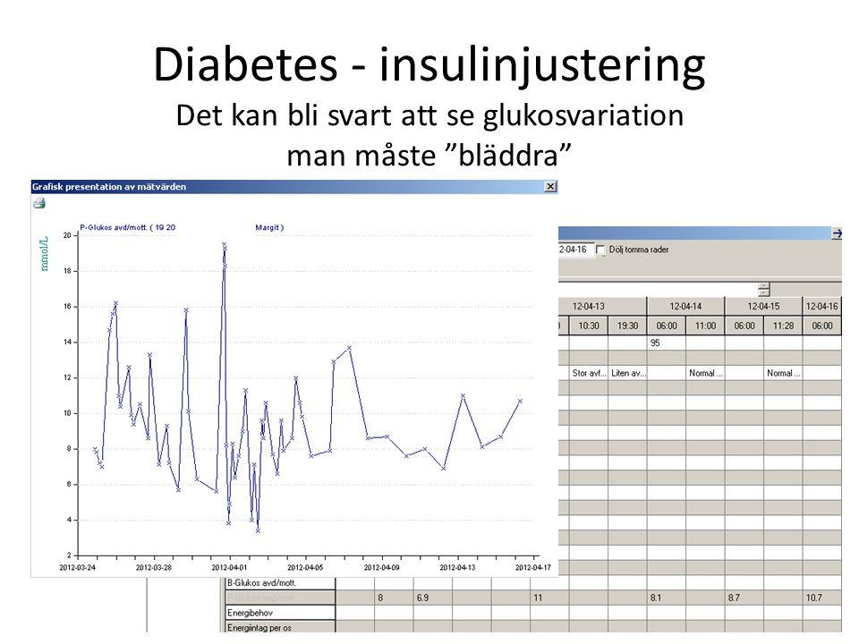 Diabetes - insulinjustering Det kan bli svart att se glukosvariation man måste bläddra