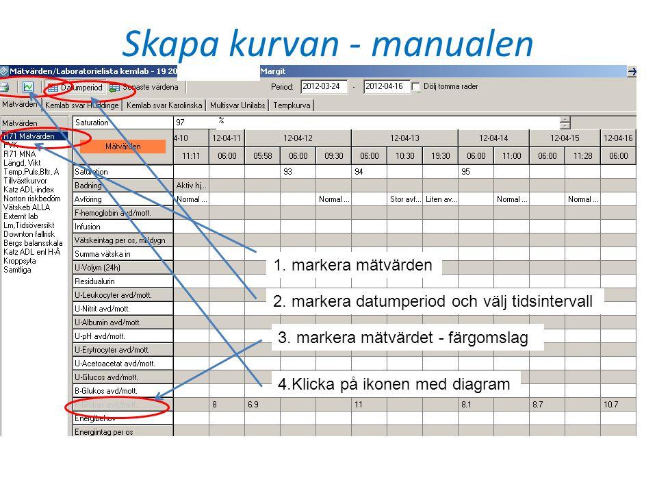Skapa kurvan - manualen