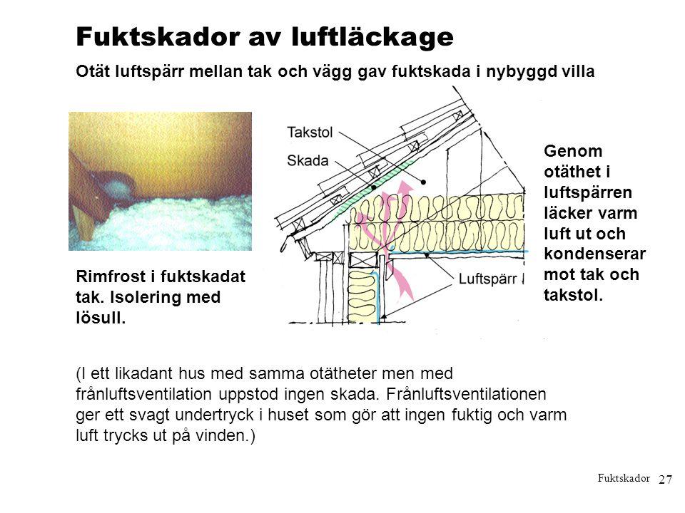 Fuktskador av luftläckage