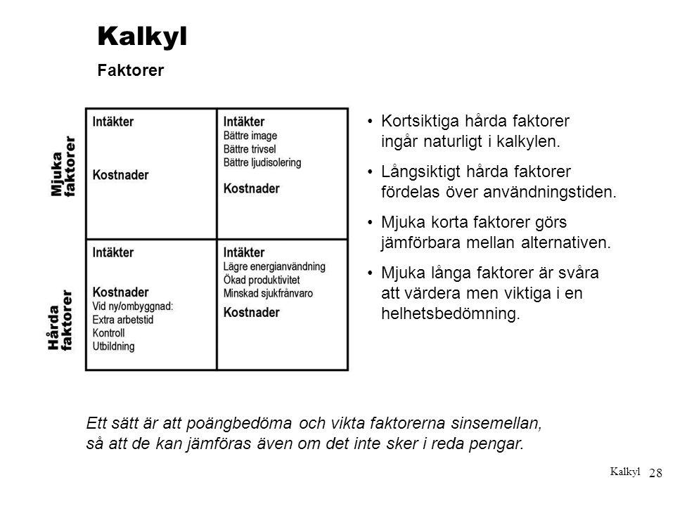 Kalkyl Faktorer. • Kortsiktiga hårda faktorer ingår naturligt i kalkylen. • Långsiktigt hårda faktorer fördelas över användningstiden.