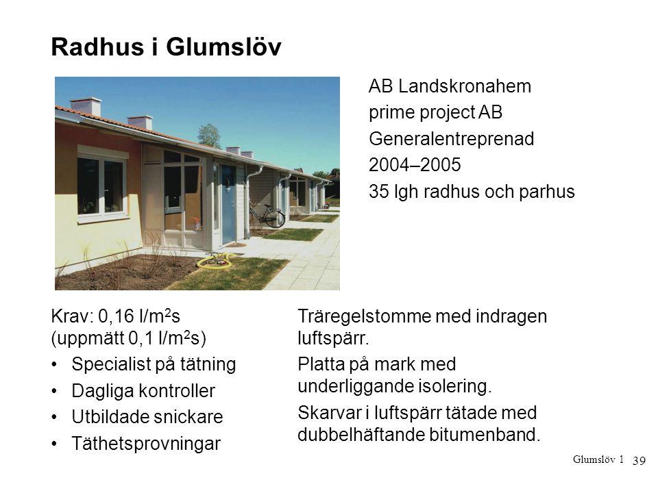Radhus i Glumslöv AB Landskronahem prime project AB Generalentreprenad
