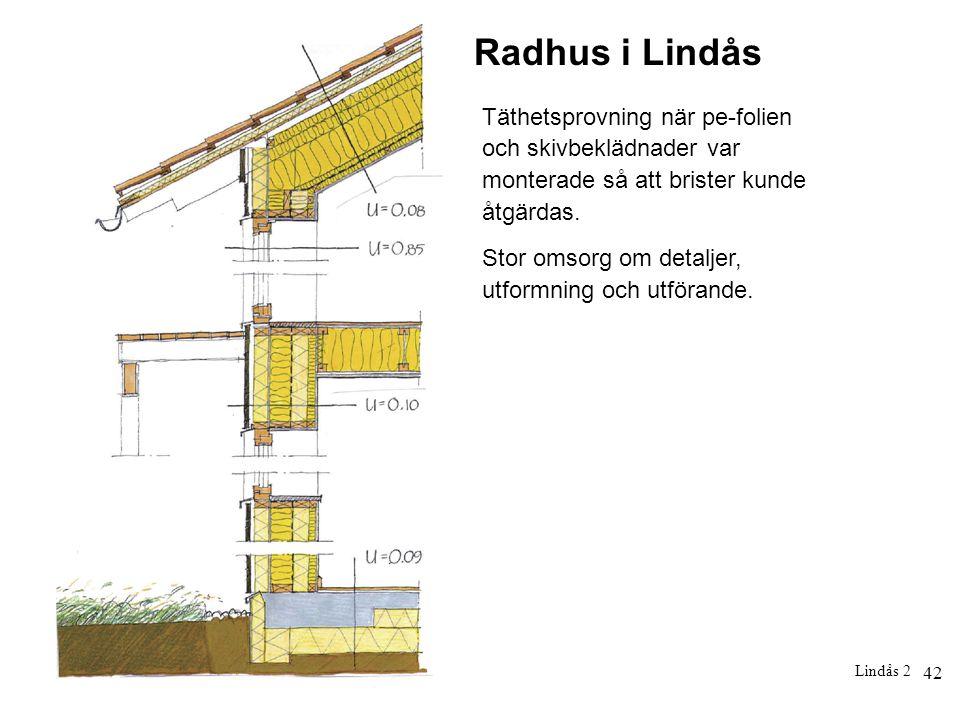 Radhus i Lindås Täthetsprovning när pe-folien och skivbeklädnader var monterade så att brister kunde åtgärdas.