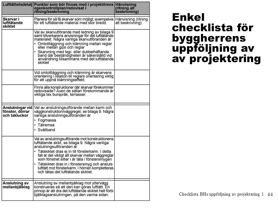 Checklista BHs uppföljning av projektering 1