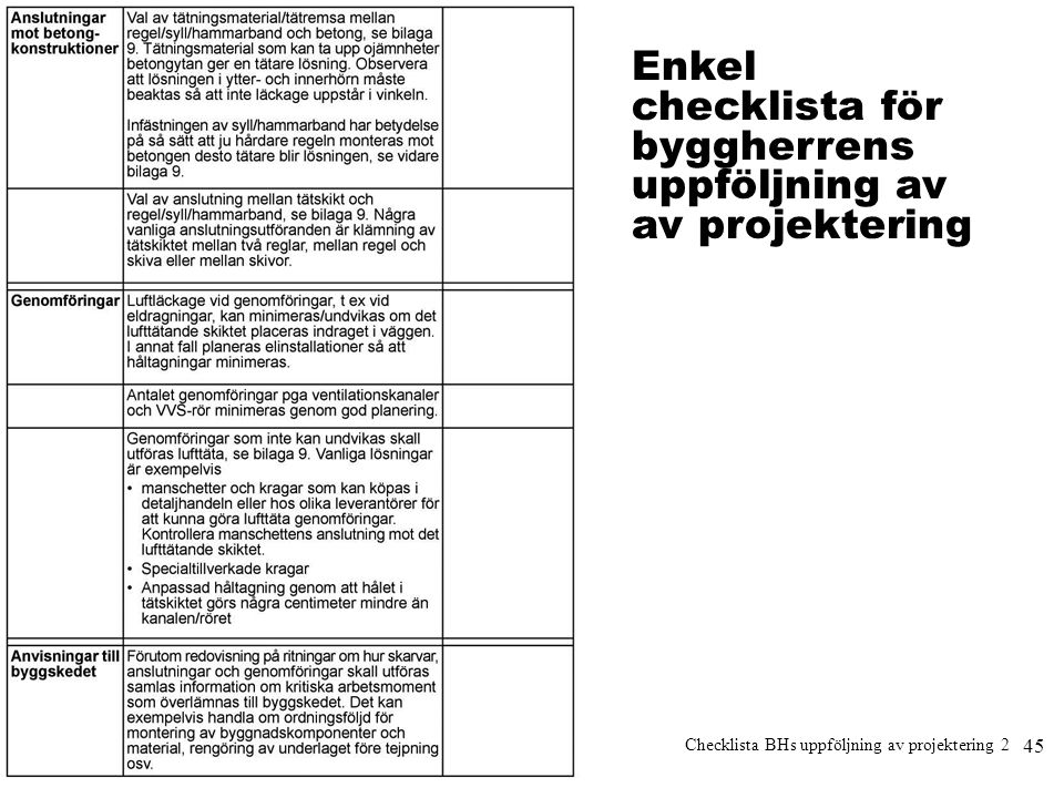 Checklista BHs uppföljning av projektering 2