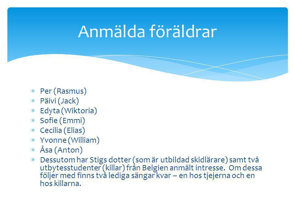 Anmälda föräldrar Per (Rasmus) Päivi (Jack) Edyta (Wiktoria)
