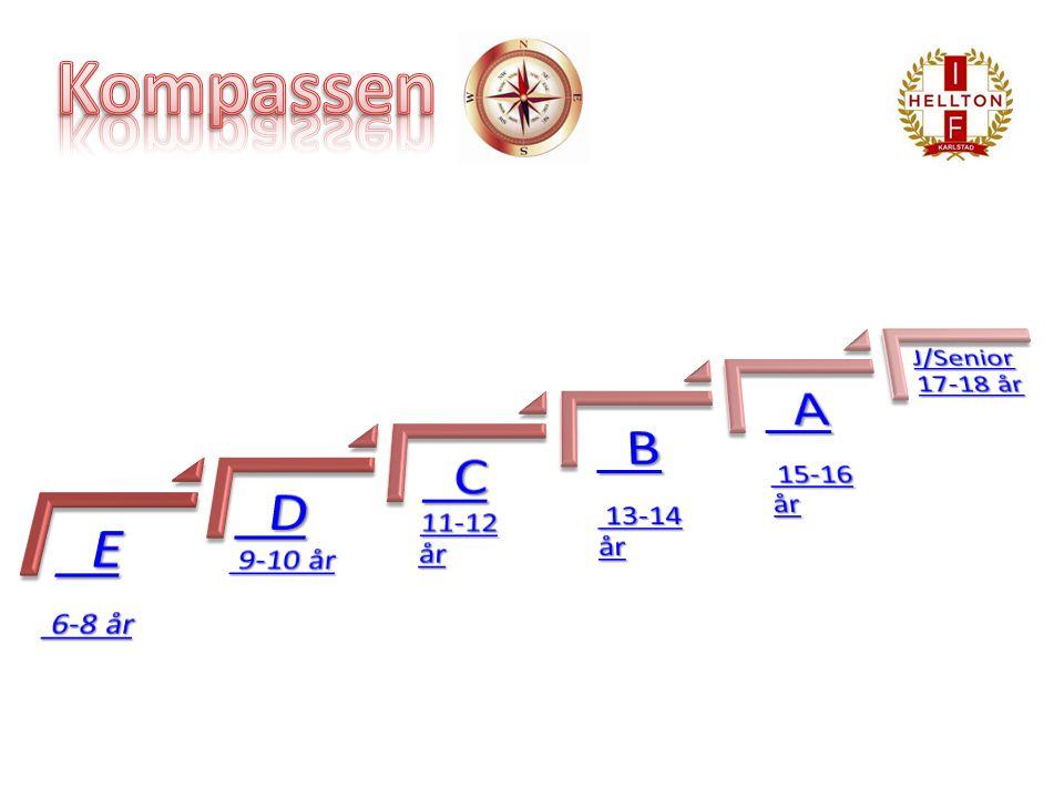 Kompassen E D 9-10 år C 11-12 år B A 6-8 år 13-14 år 15-16 år