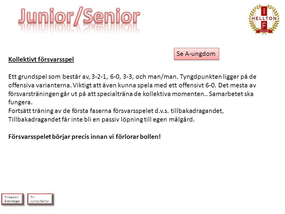 Junior/Senior Se A-ungdom Kollektivt försvarsspel