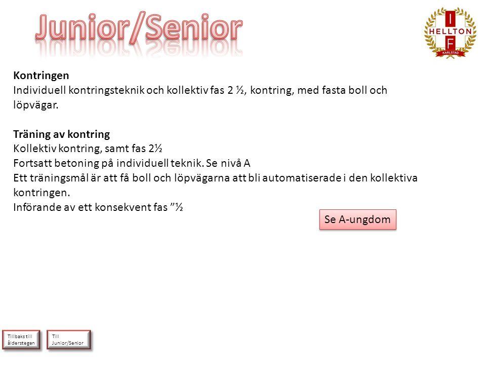 Junior/Senior Kontringen