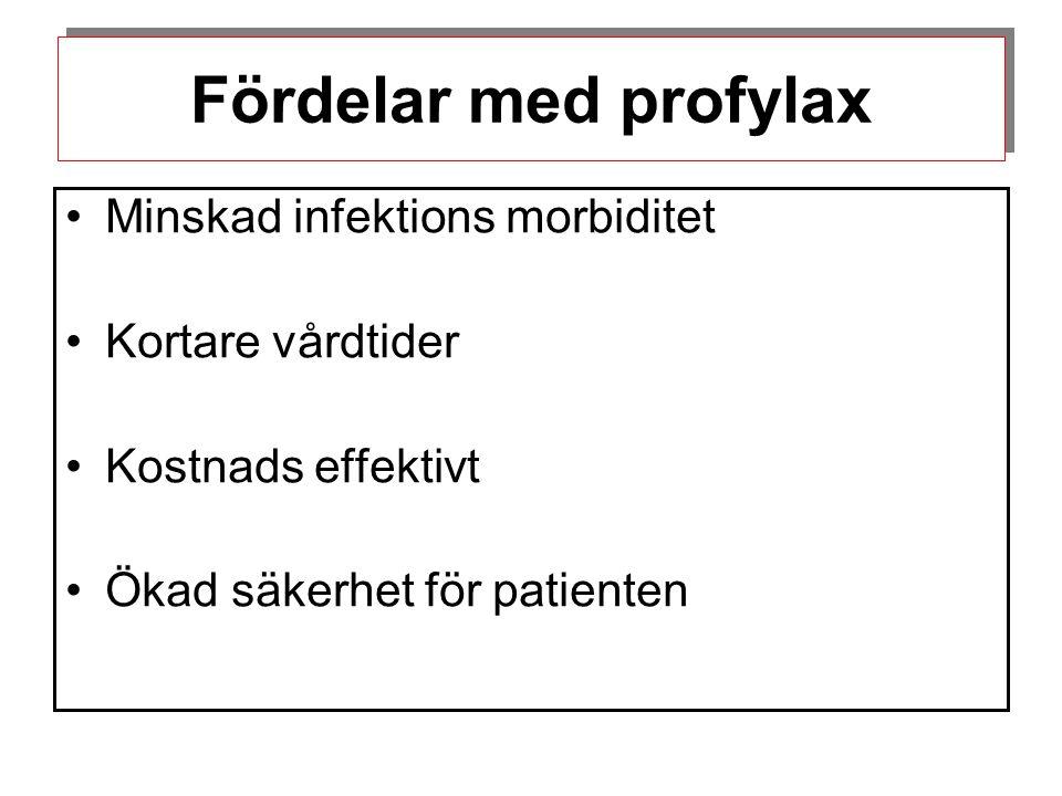 Fördelar med profylax Minskad infektions morbiditet Kortare vårdtider