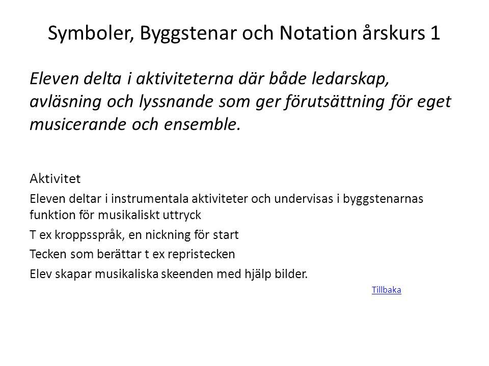 Symboler, Byggstenar och Notation årskurs 1