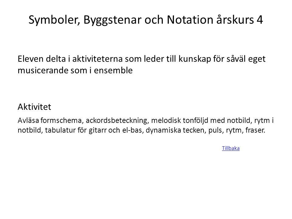 Symboler, Byggstenar och Notation årskurs 4