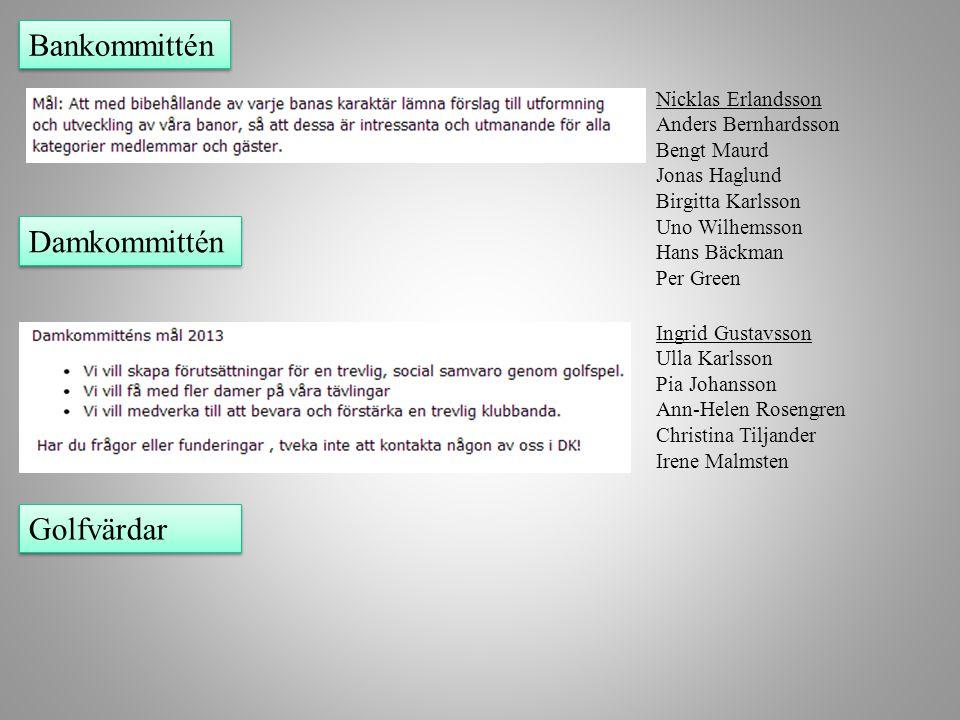Bankommittén Damkommittén Golfvärdar Nicklas Erlandsson