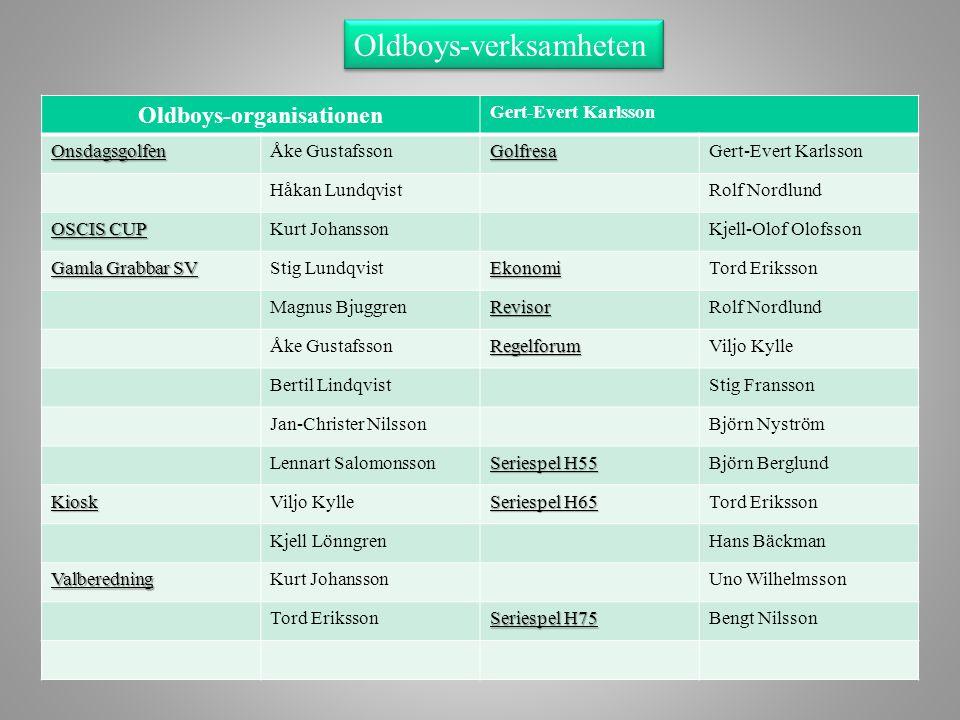 Oldboys-organisationen