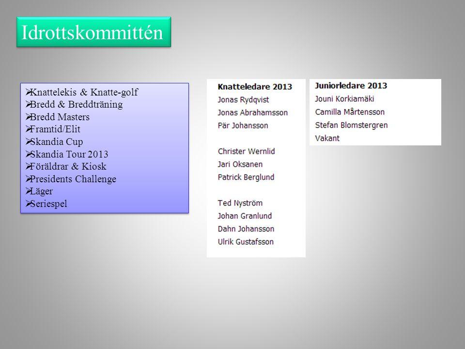 Idrottskommittén Knattelekis & Knatte-golf Bredd & Breddträning