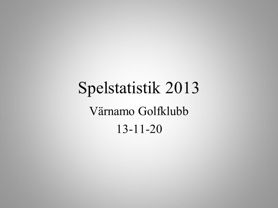Spelstatistik 2013 Värnamo Golfklubb 13-11-20
