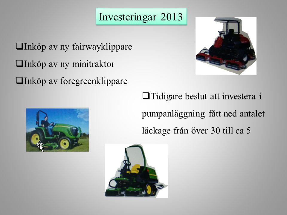 Investeringar 2013 Inköp av ny fairwayklippare Inköp av ny minitraktor