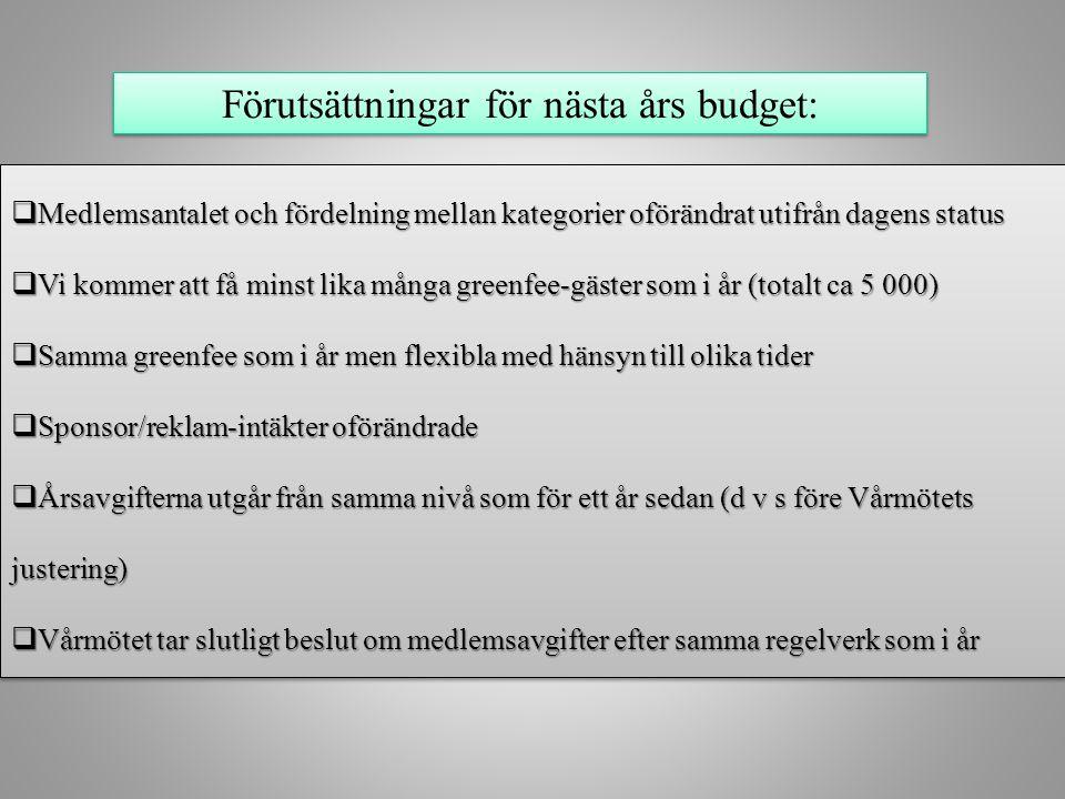 Förutsättningar för nästa års budget: