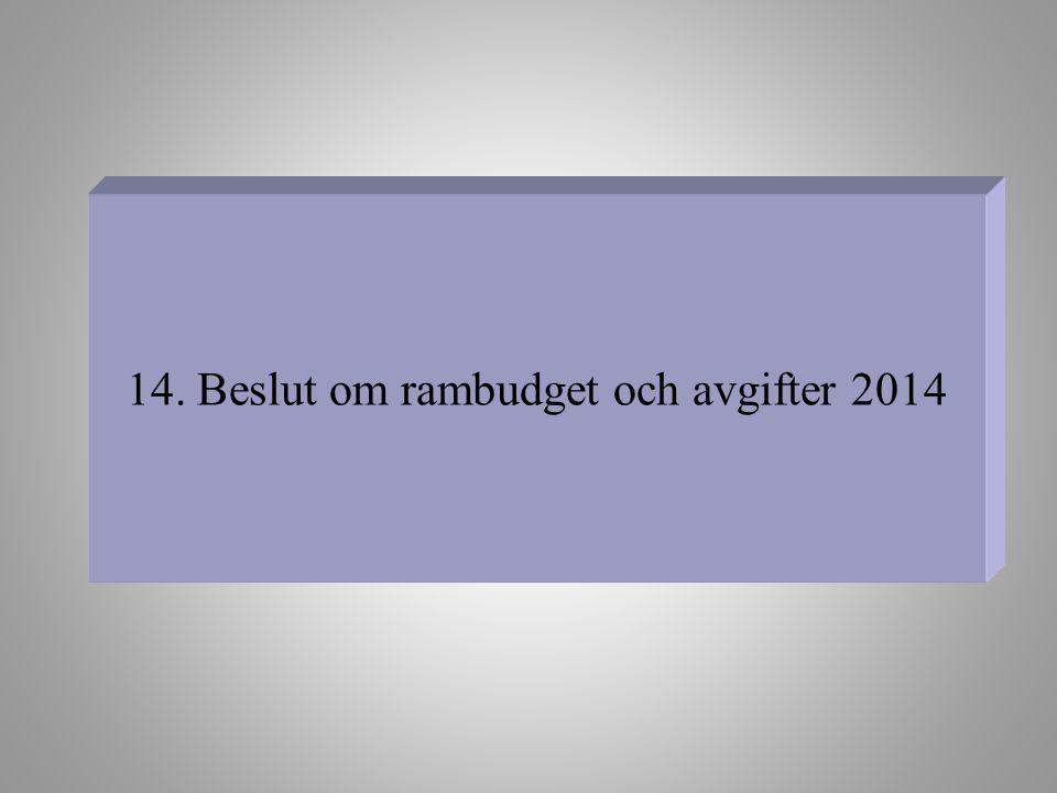 14. Beslut om rambudget och avgifter 2014