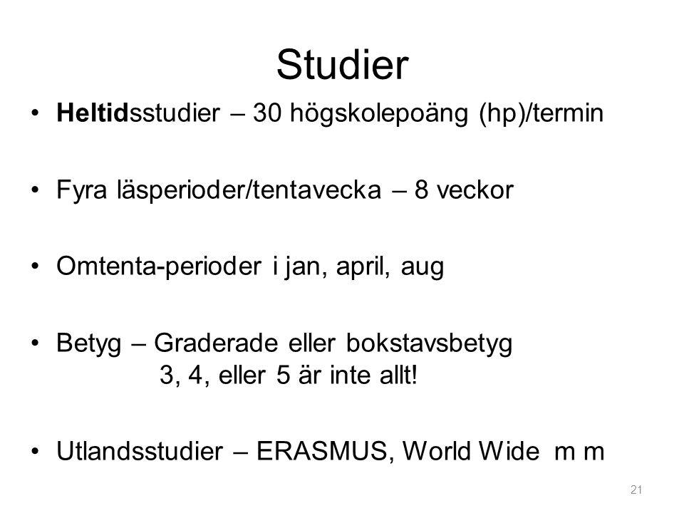 Studier Heltidsstudier – 30 högskolepoäng (hp)/termin