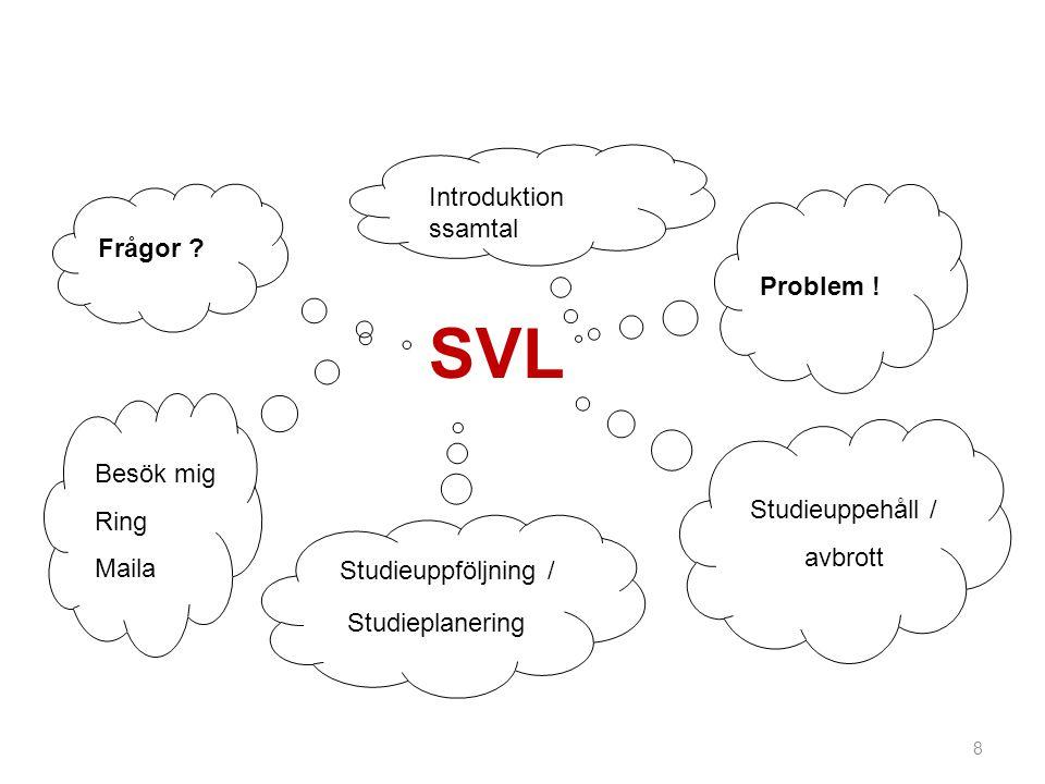 SVL Introduktionssamtal Frågor Problem ! Besök mig Ring