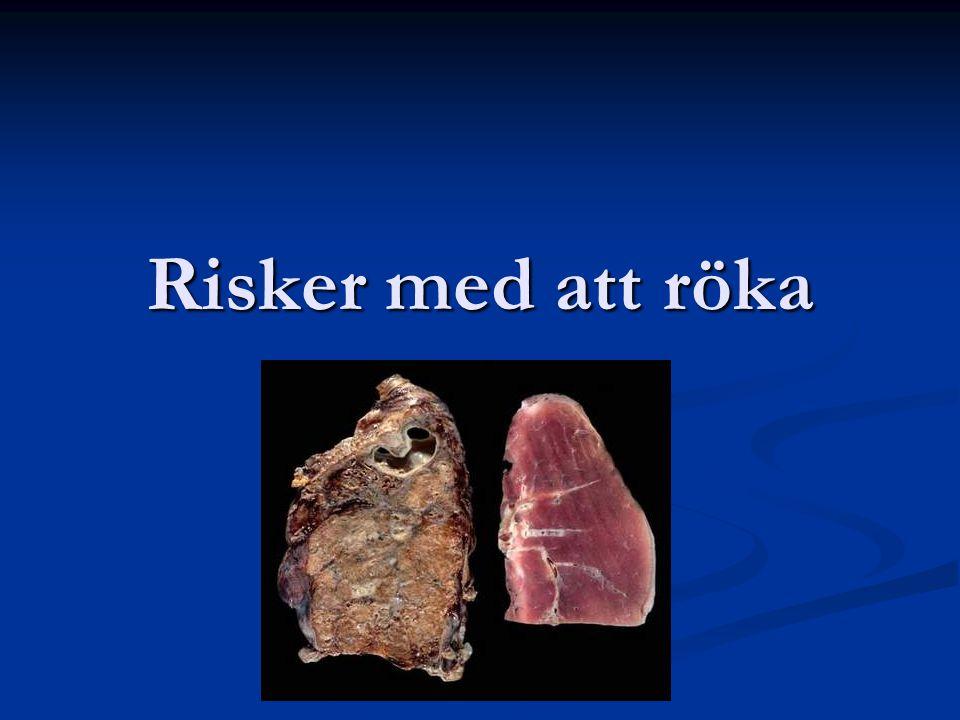 Risker med att röka