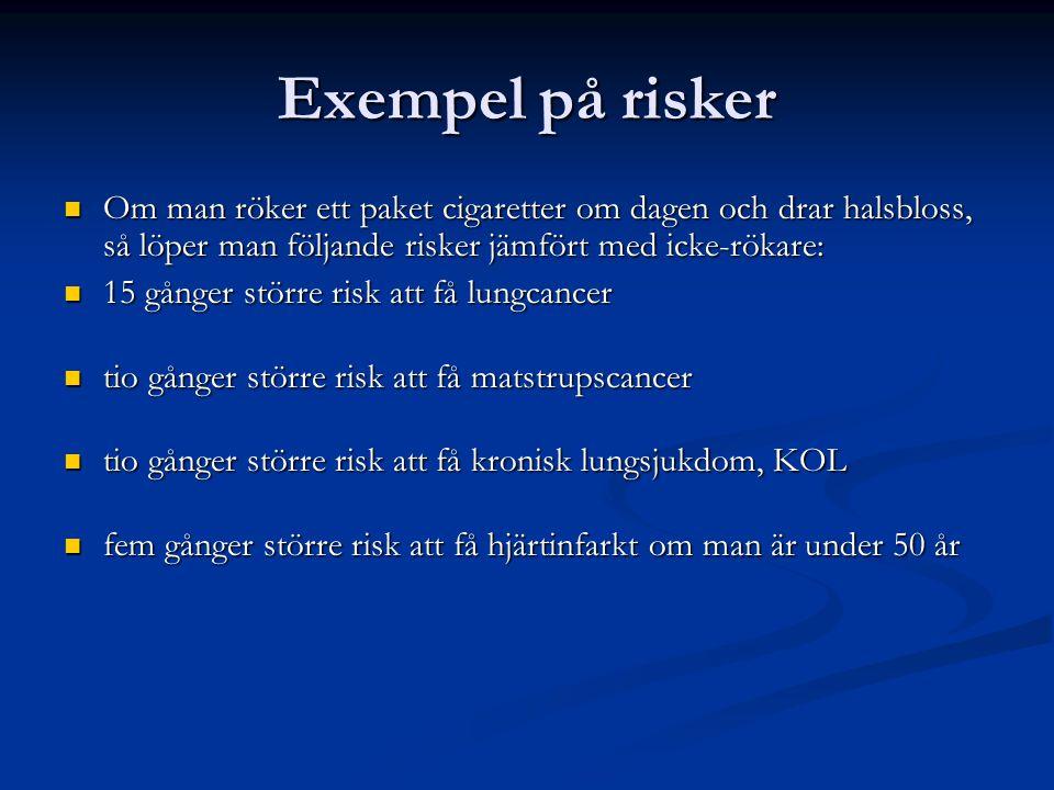 Exempel på risker Om man röker ett paket cigaretter om dagen och drar halsbloss, så löper man följande risker jämfört med icke-rökare: