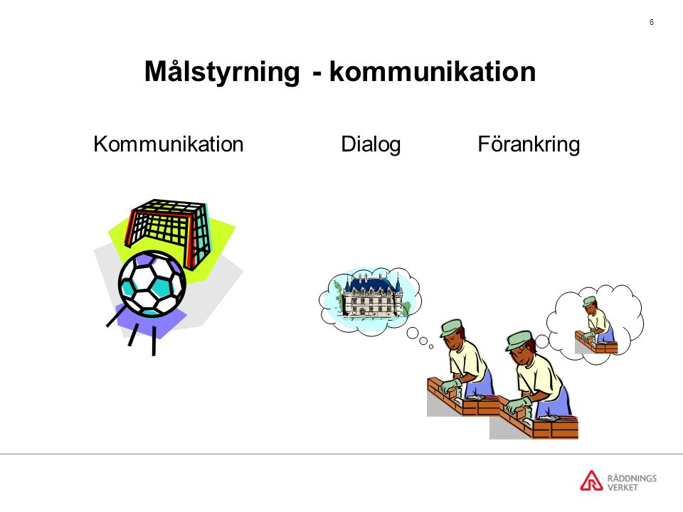 Målstyrning - kommunikation