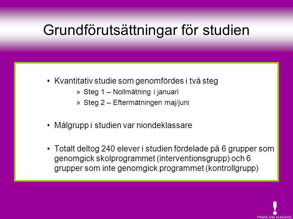Grundförutsättningar för studien