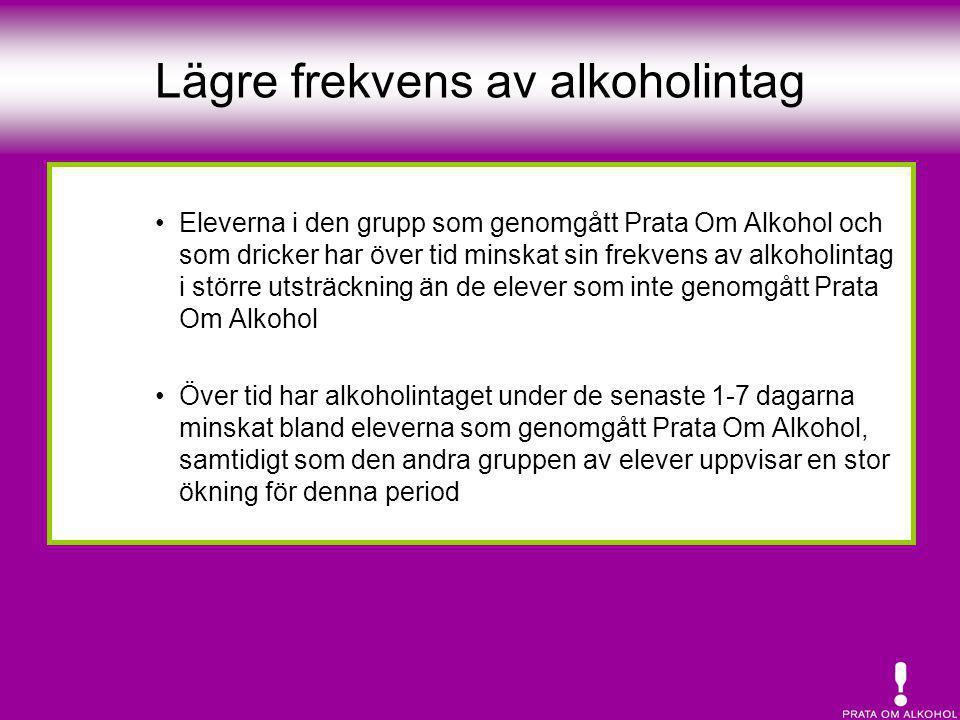 Lägre frekvens av alkoholintag