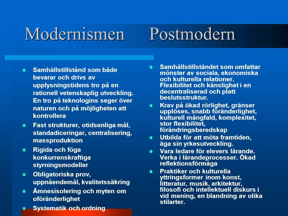 Modernismen Postmodern