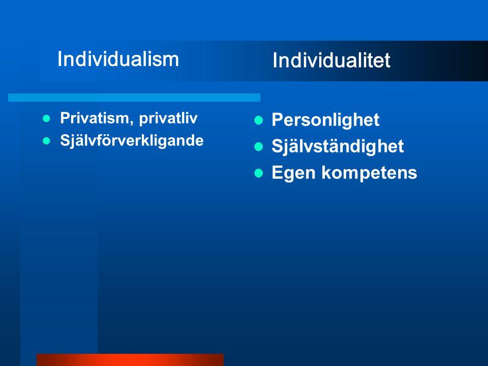 Individualism Individualitet Personlighet Självständighet
