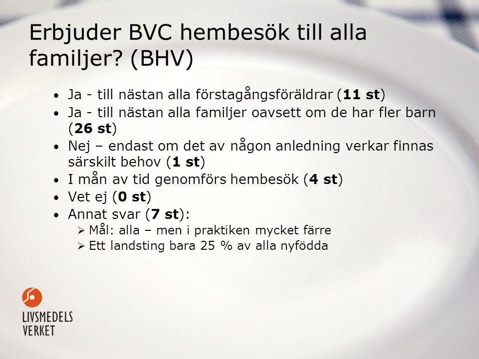 Erbjuder BVC hembesök till alla familjer (BHV)