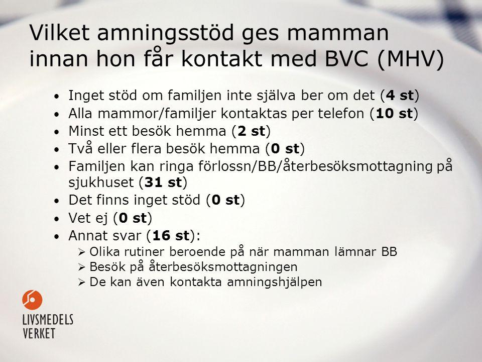 Vilket amningsstöd ges mamman innan hon får kontakt med BVC (MHV)