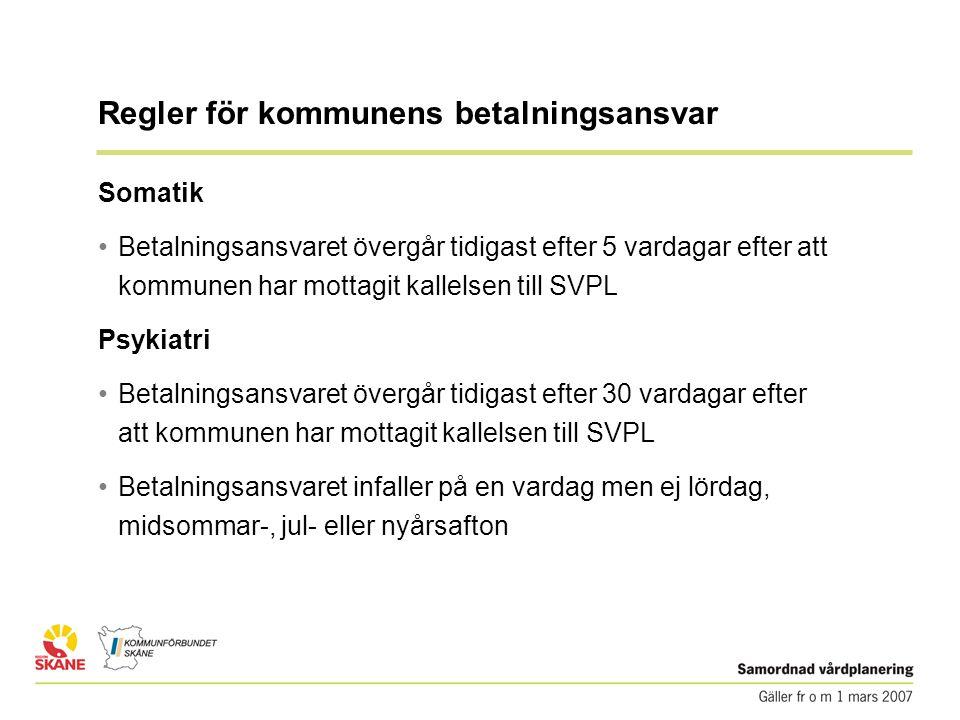 Regler för kommunens betalningsansvar