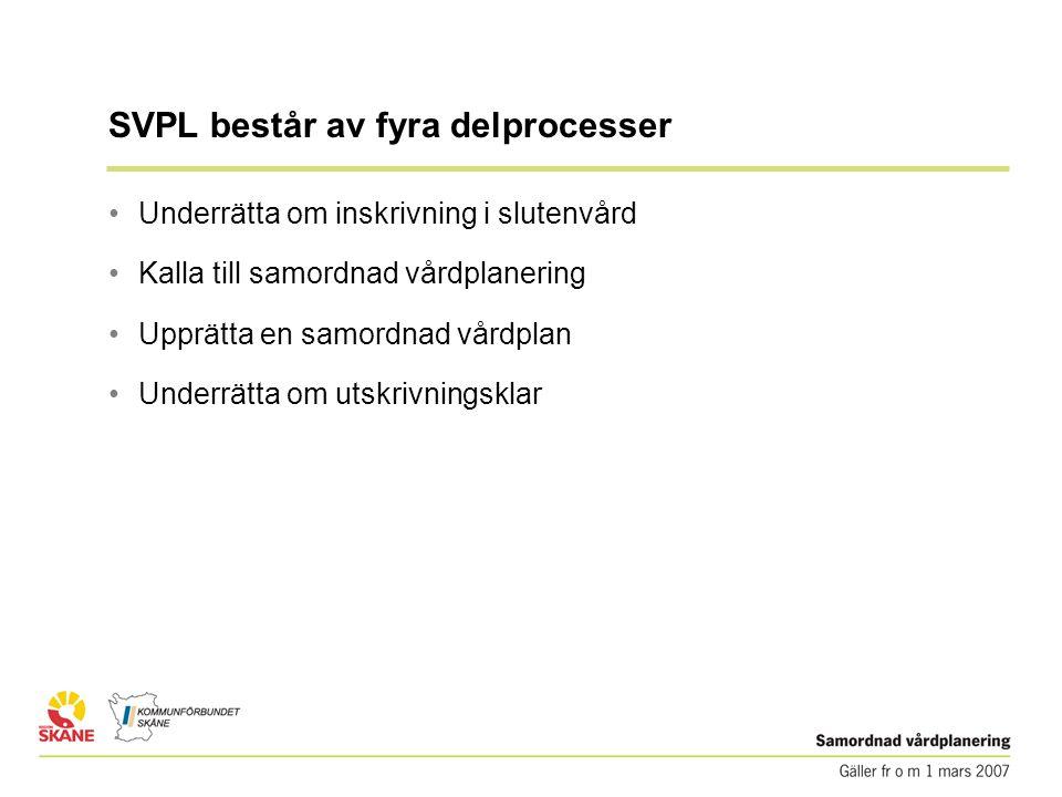 SVPL består av fyra delprocesser
