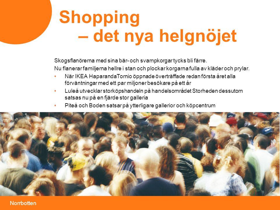 Shopping – det nya helgnöjet