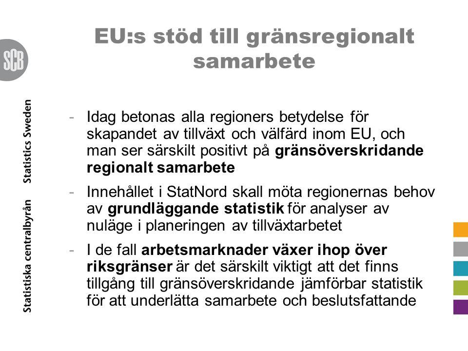 EU:s stöd till gränsregionalt samarbete