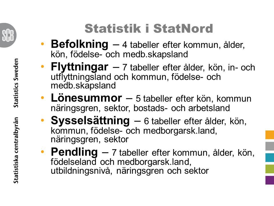 Statistik i StatNord Befolkning – 4 tabeller efter kommun, ålder, kön, födelse- och medb.skapsland.
